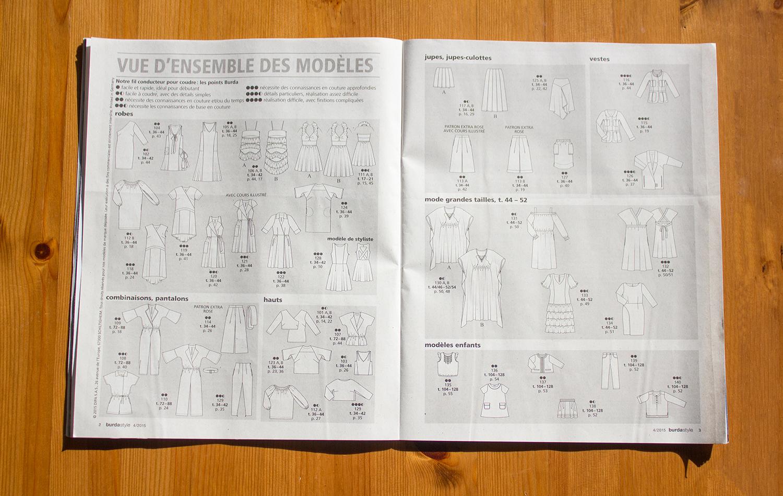 Burda Style avril 2015 la planches modèles
