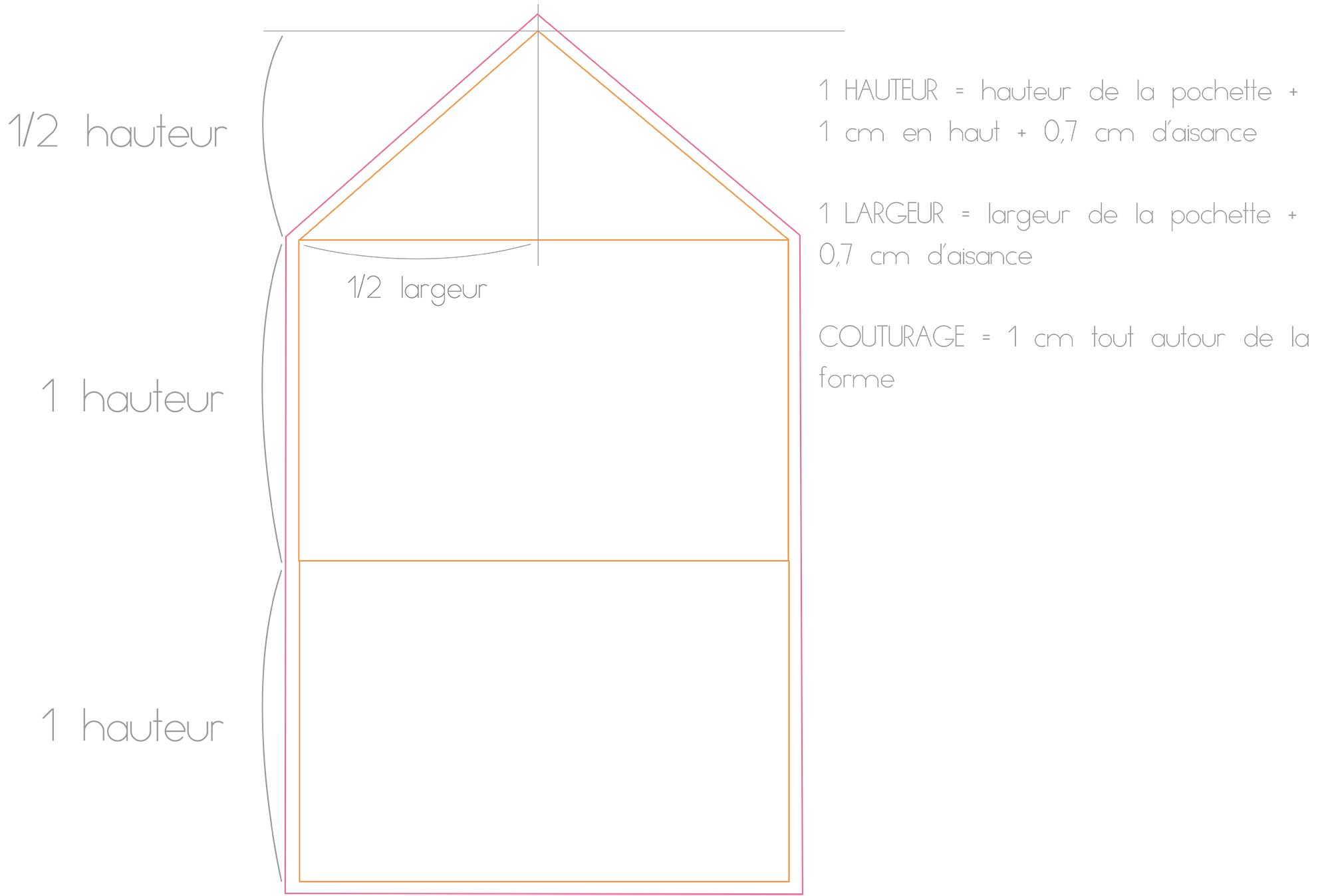 base construction d'un patron couture facile pochette enveloppe par couture débutant